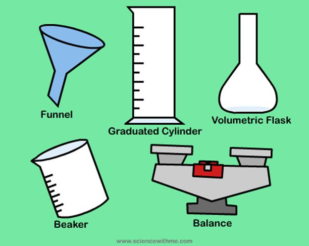 Learn about Lab Apparatus
